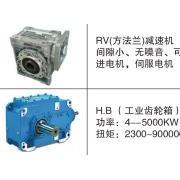 RV减速机、HB工业齿轮箱