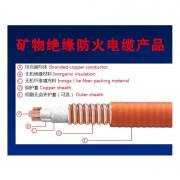 矿物绝缘防火电缆产品